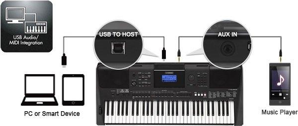 USB TO HOST (Audio et Midi)